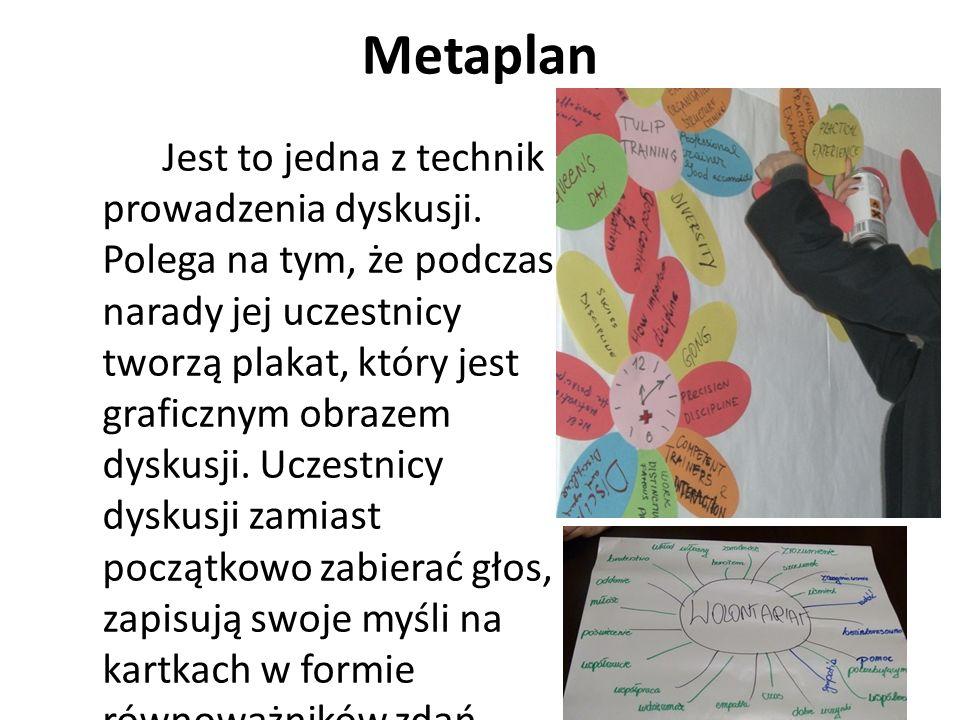 Metaplan Jest to jedna z technik prowadzenia dyskusji. Polega na tym, że podczas narady jej uczestnicy tworzą plakat, który jest graficznym obrazem dy