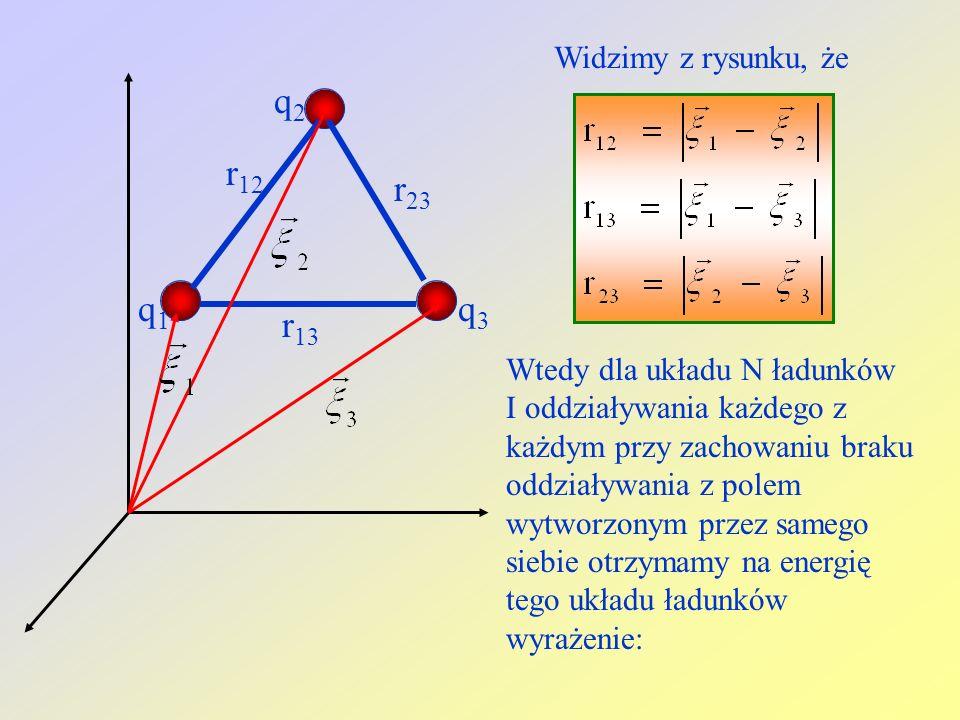 q1q1 q2q2 q3q3 r 12 r 13 r 23 Widzimy z rysunku, że Wtedy dla układu N ładunków I oddziaływania każdego z każdym przy zachowaniu braku oddziaływania z polem wytworzonym przez samego siebie otrzymamy na energię tego układu ładunków wyrażenie: