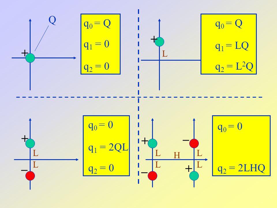 q 1 = 0 L L L L L L L H + + + + + _ _ _ q 0 = Q q 1 = 0 q 2 = 0 q 0 = Q q 2 = L 2 Q q 0 = 0 q 2 = 0 q 0 = 0 q 2 = 2LHQ q 1 = 2QL q 1 = LQ Q