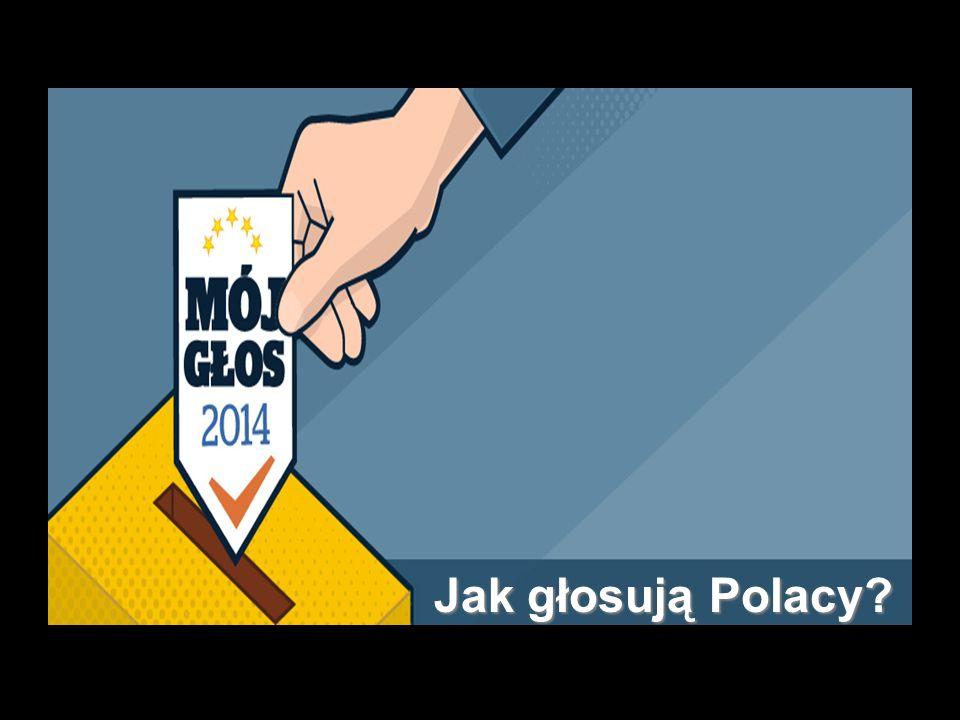 Jak głosują Polacy?