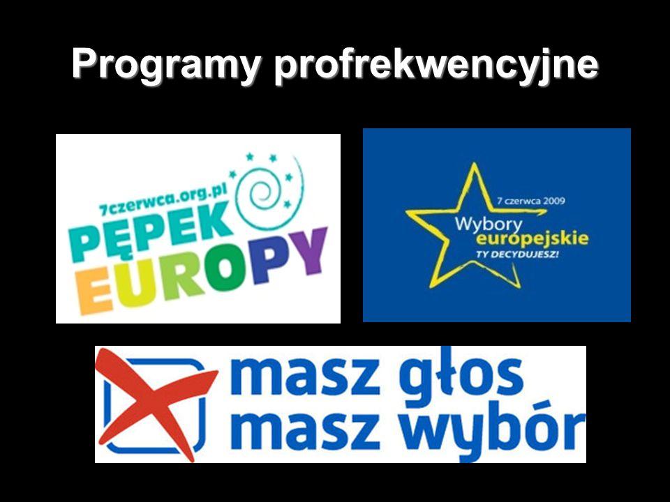 Programy profrekwencyjne