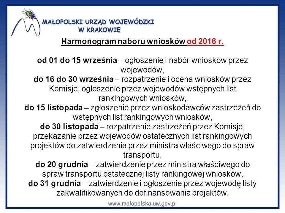 Harmonogram naboru wniosków od 2016 r. od 01 do 15 września – ogłoszenie i nabór wniosków przez wojewodów, do 16 do 30 września – rozpatrzenie i ocena
