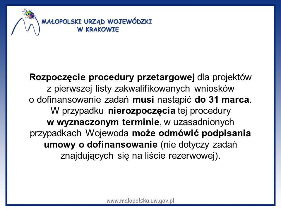 Rozpoczęcie procedury przetargowej dla projektów z pierwszej listy zakwalifikowanych wniosków o dofinansowanie zadań musi nastąpić do 31 marca. W przy