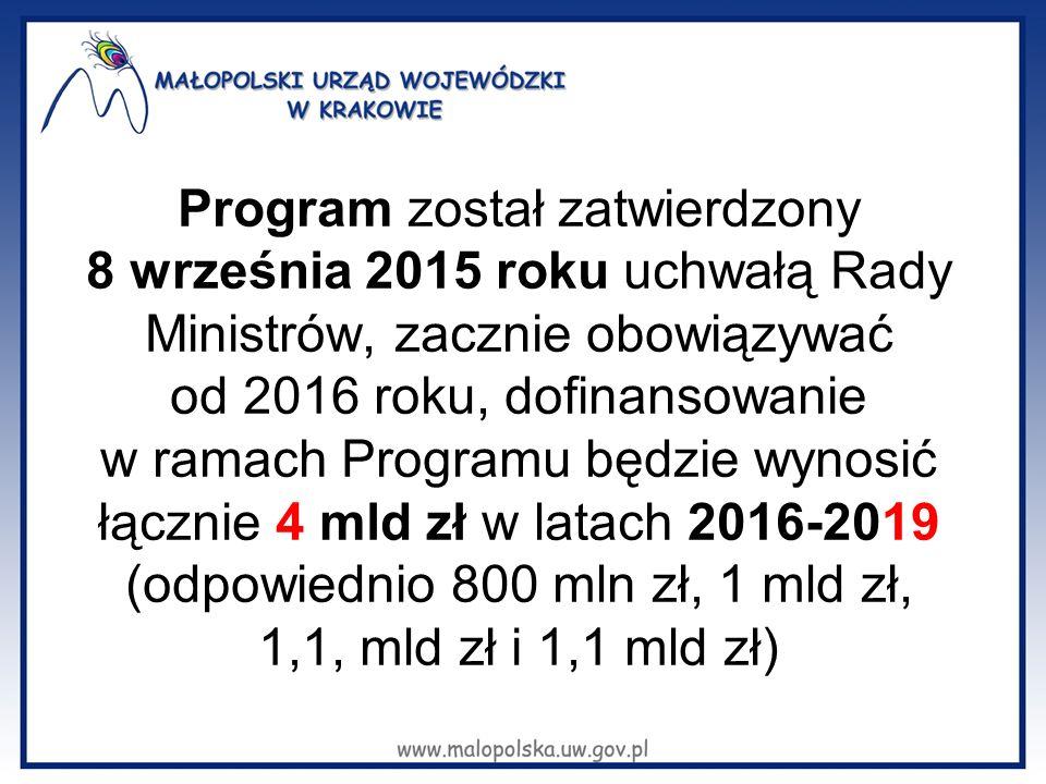 Program został zatwierdzony 8 września 2015 roku uchwałą Rady Ministrów, zacznie obowiązywać od 2016 roku, dofinansowanie w ramach Programu będzie wyn