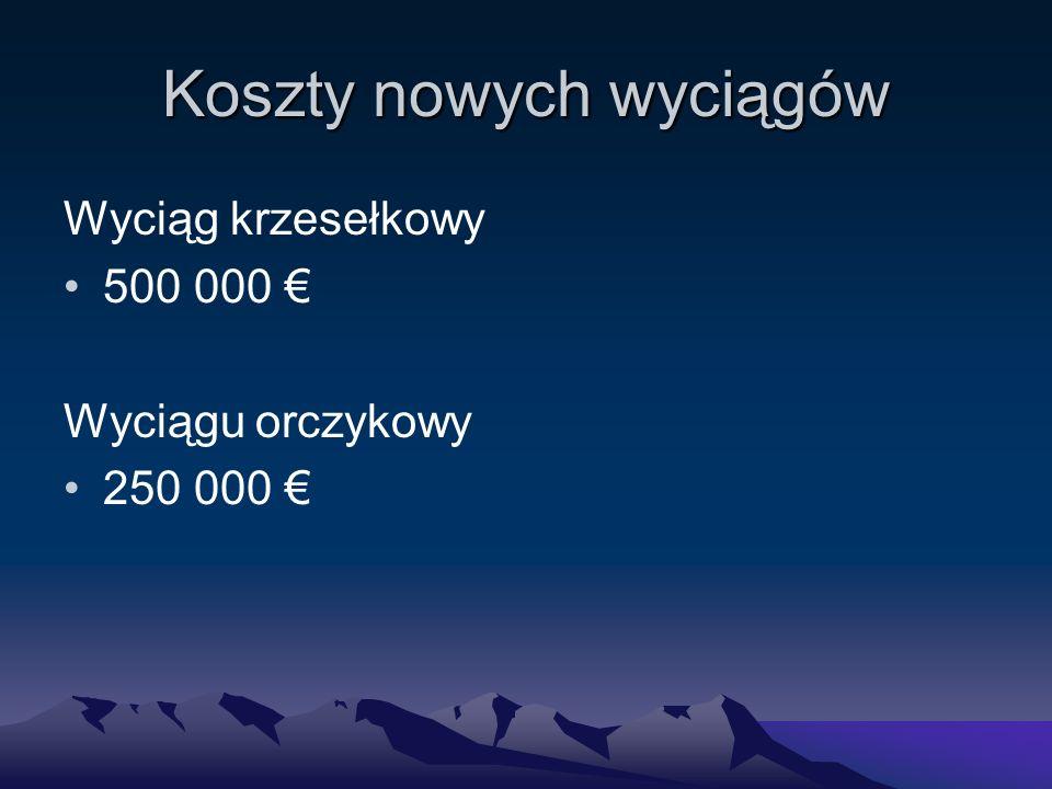 Koszty nowych wyciągów Wyciąg krzesełkowy 500 000 € Wyciągu orczykowy 250 000 €