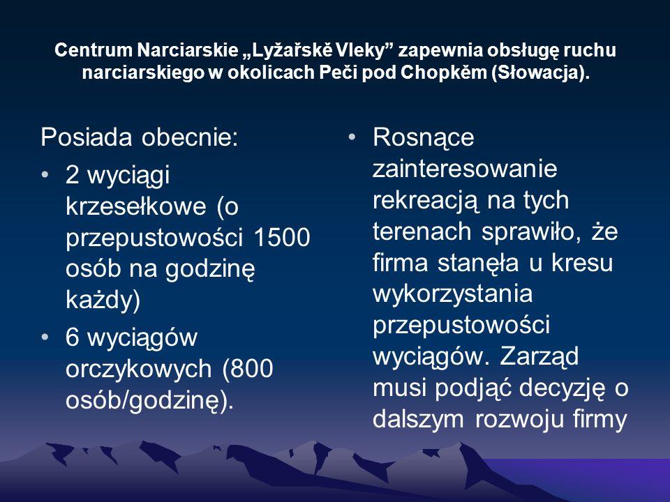 "Centrum Narciarskie ""Lyžařskě Vleky zapewnia obsługę ruchu narciarskiego w okolicach Peči pod Chopkěm (Słowacja)."