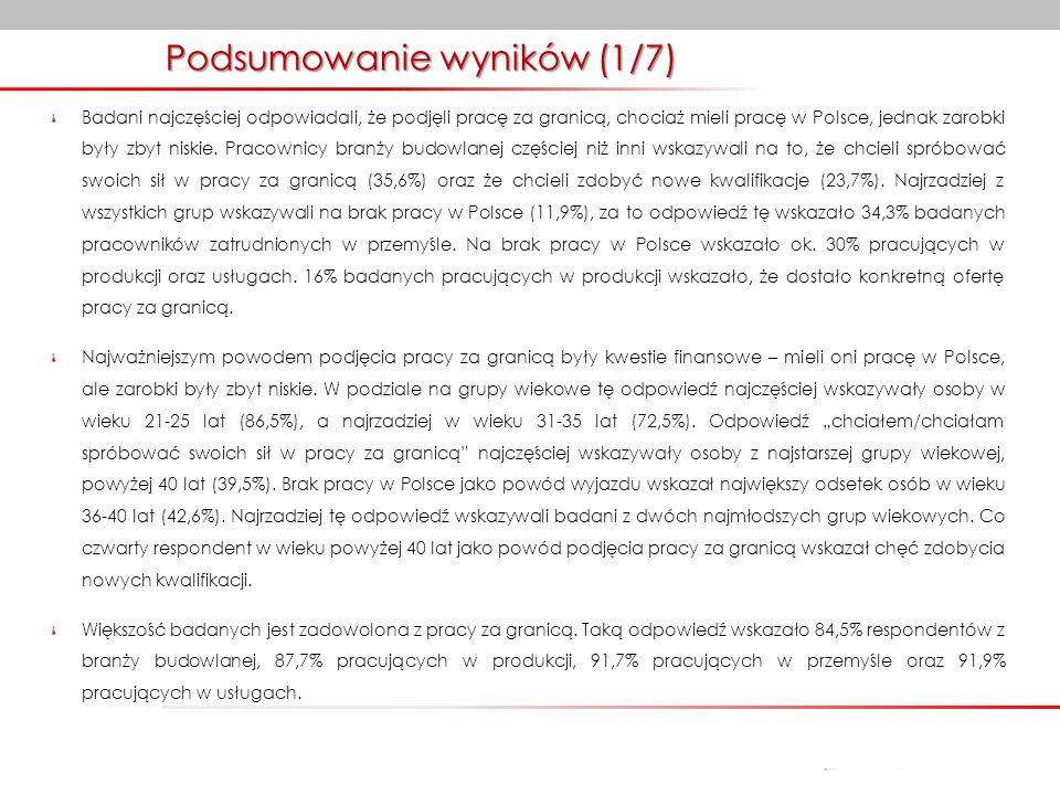 Badani najczęściej odpowiadali, że podjęli pracę za granicą, chociaż mieli pracę w Polsce, jednak zarobki były zbyt niskie. Pracownicy branży budowlan