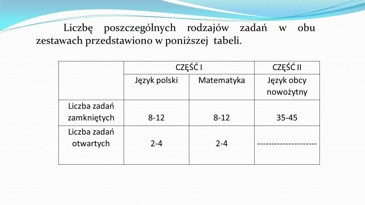 CZĘŚĆ ICZĘŚĆ II Język polskiMatematyka Język obcy nowożytny Liczba zadań zamkniętych8-12 35-45 Liczba zadań otwartych2-4 --------------------- Liczbę