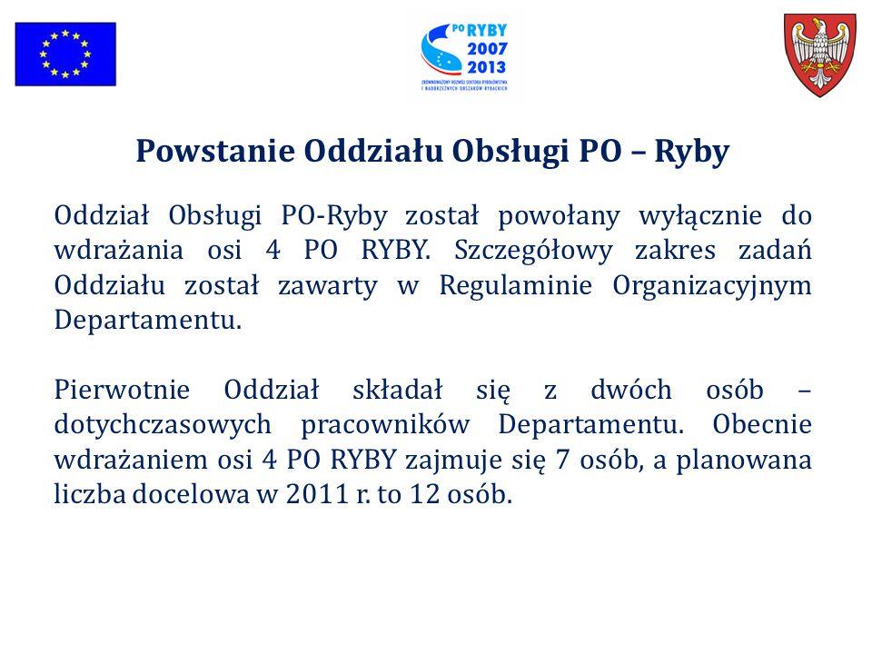 Powstanie Oddziału Obsługi PO – Ryby Oddział Obsługi PO-Ryby został powołany wyłącznie do wdrażania osi 4 PO RYBY. Szczegółowy zakres zadań Oddziału z
