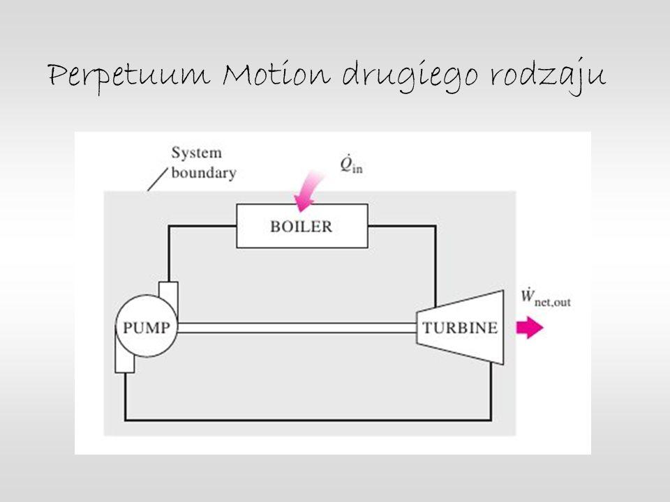 Perpetuum Motion drugiego rodzaju