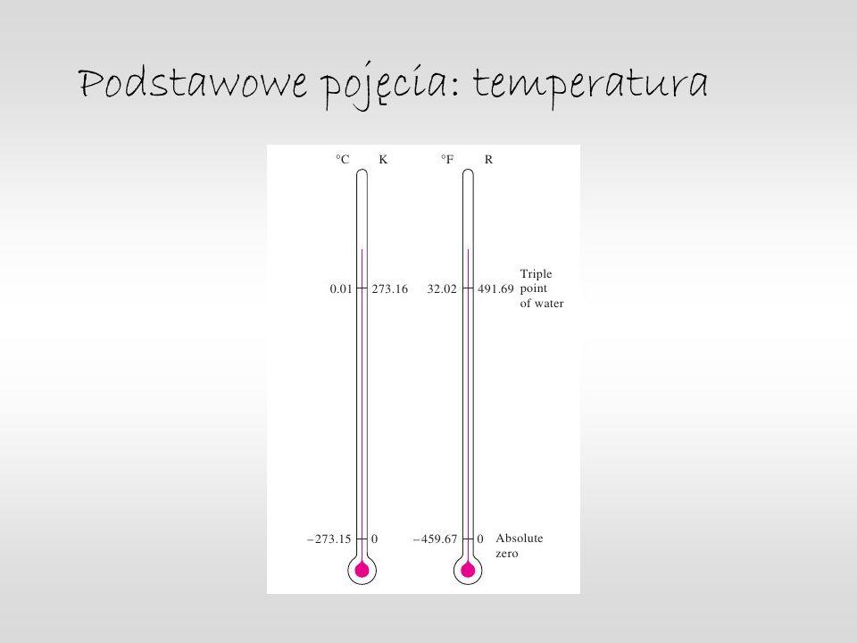 Podstawowe pojecia: temperatura