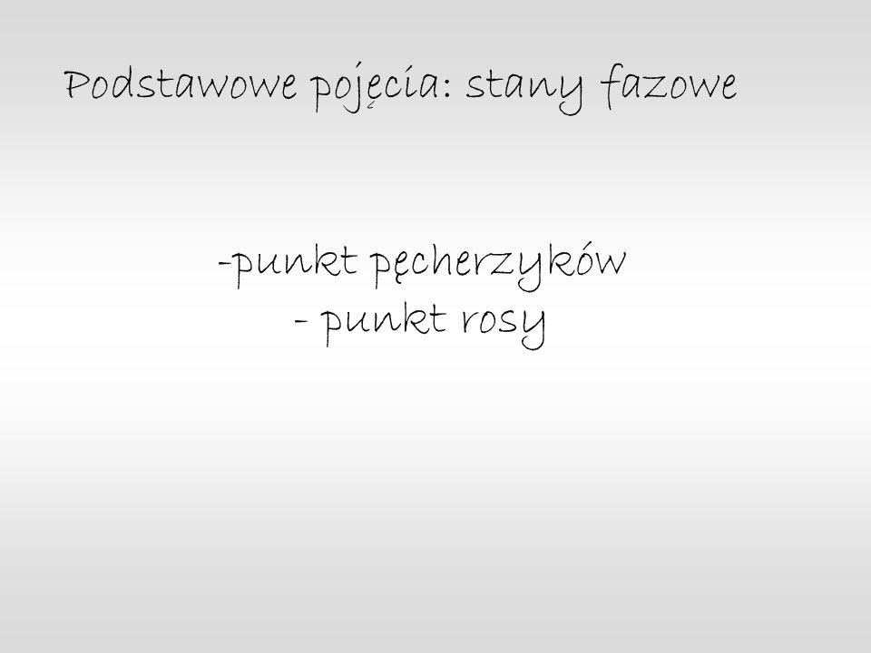 -punkt pecherzyków - punkt rosy Podstawowe pojecia: stany fazowe
