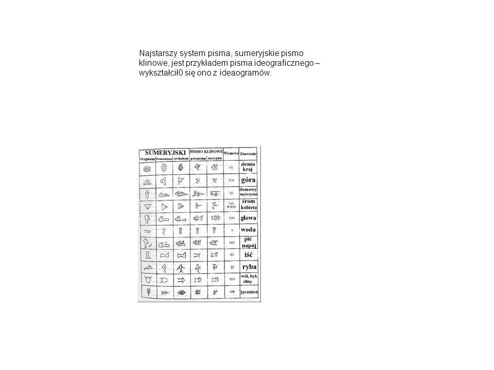Najstarszy system pisma, sumeryjskie pismo klinowe, jest przykładem pisma ideograficznego – wykształcił0 się ono z ideaogramów.