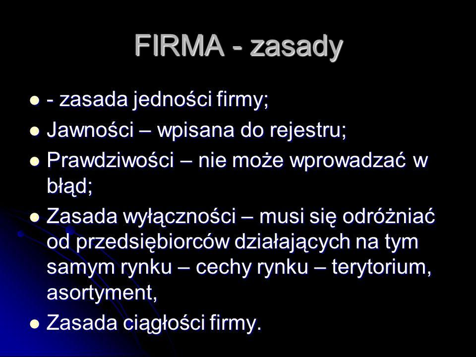 FIRMA - zasady - zasada jedności firmy; - zasada jedności firmy; Jawności – wpisana do rejestru; Jawności – wpisana do rejestru; Prawdziwości – nie mo