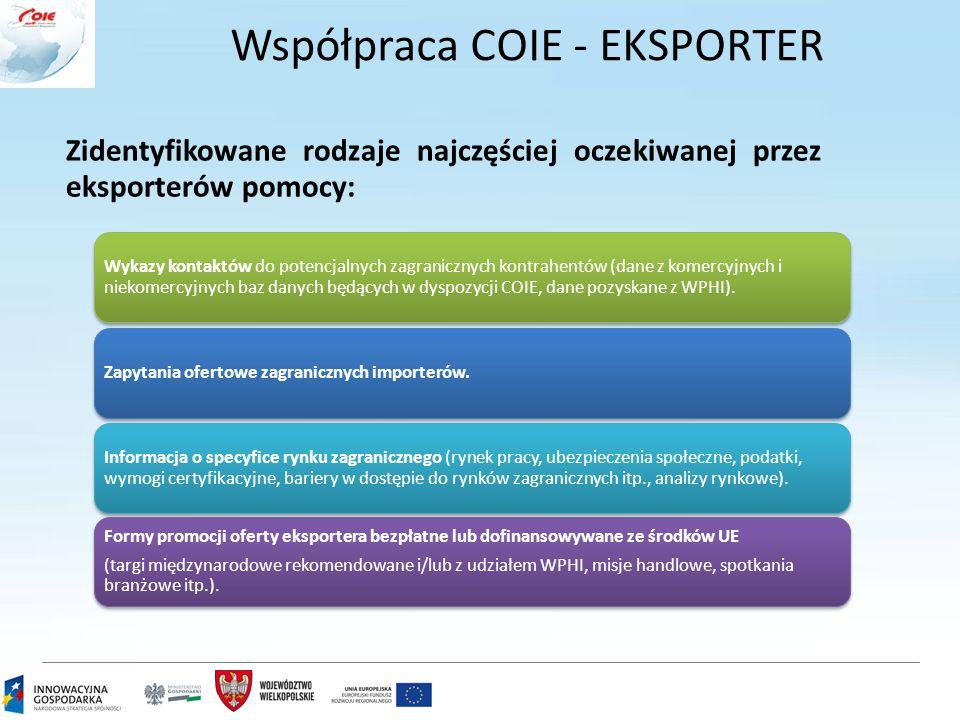 Zidentyfikowane rodzaje najczęściej oczekiwanej przez eksporterów pomocy: Współpraca COIE - EKSPORTER Wykazy kontaktów do potencjalnych zagranicznych kontrahentów (dane z komercyjnych i niekomercyjnych baz danych będących w dyspozycji COIE, dane pozyskane z WPHI).