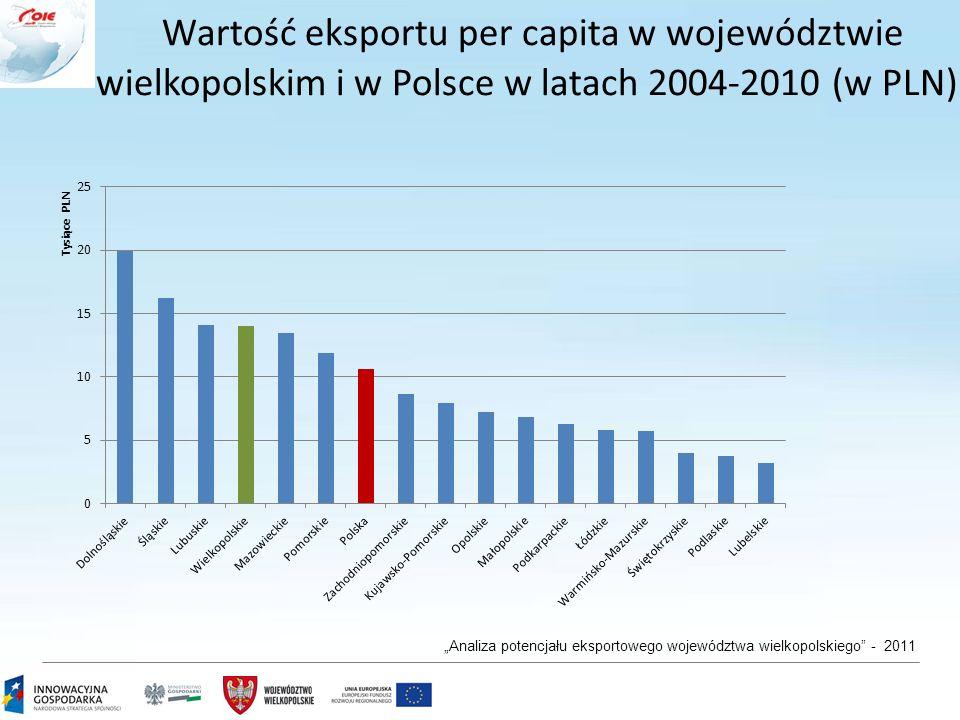 """5 Wartość eksportu per capita w województwie wielkopolskim i w Polsce w latach 2004-2010 (w PLN) """"Analiza potencjału eksportowego województwa wielkopo"""