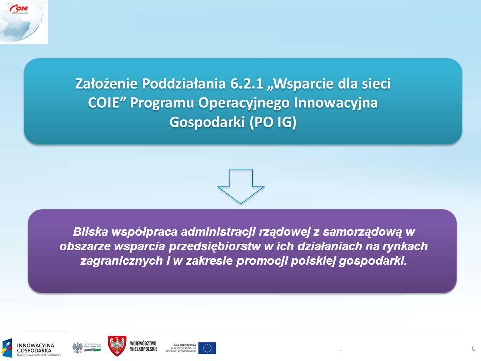 """.6 Założenie Poddziałania 6.2.1 """"Wsparcie dla sieci COIE Programu Operacyjnego Innowacyjna Gospodarki (PO IG) Bliska współpraca administracji rządowej z samorządową w obszarze wsparcia przedsiębiorstw w ich działaniach na rynkach zagranicznych i w zakresie promocji polskiej gospodarki."""
