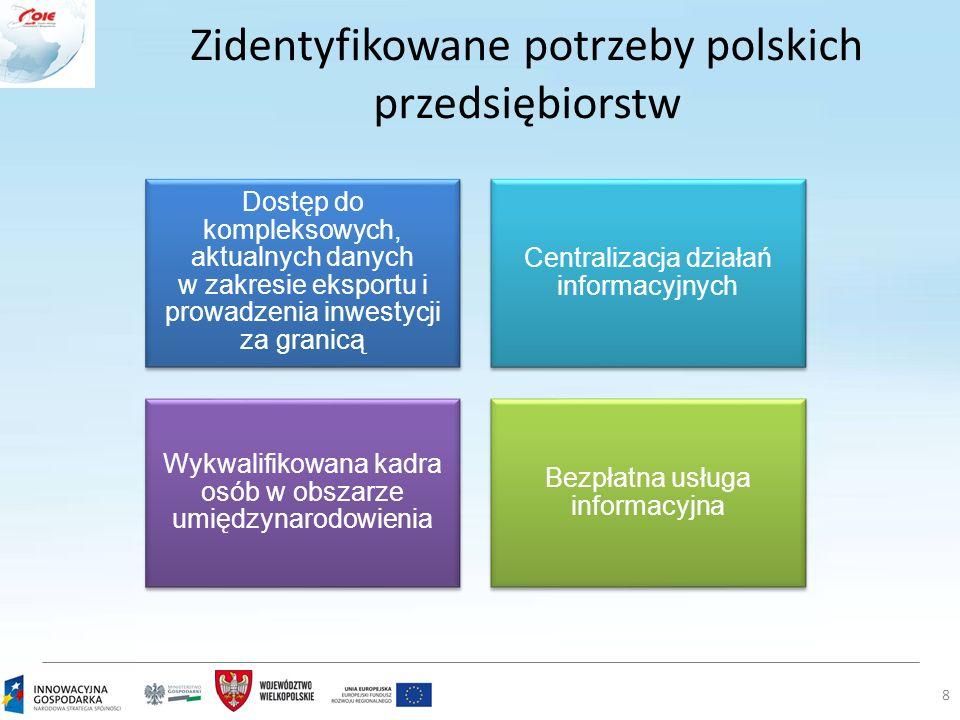 Zidentyfikowane potrzeby polskich przedsiębiorstw 8 Dostęp do kompleksowych, aktualnych danych w zakresie eksportu i prowadzenia inwestycji za granicą Centralizacja działań informacyjnych Wykwalifikowana kadra osób w obszarze umiędzynarodowienia Bezpłatna usługa informacyjna
