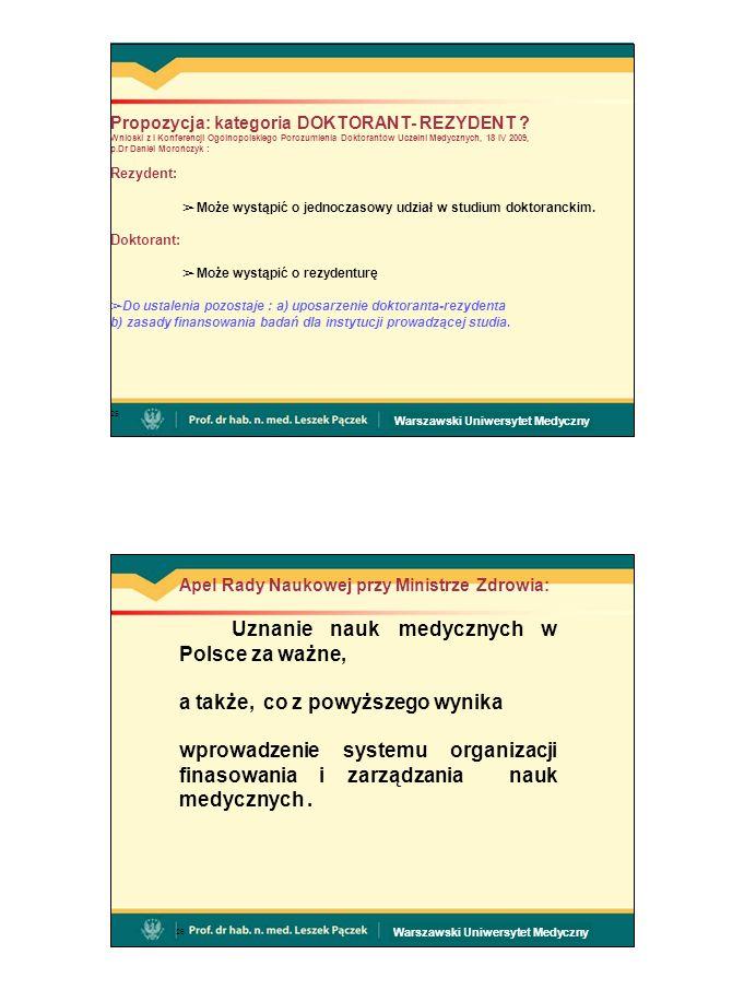 Warszawski Uniwersytet Medyczny Propozycja: kategoria DOKTORANT- REZYDENT .