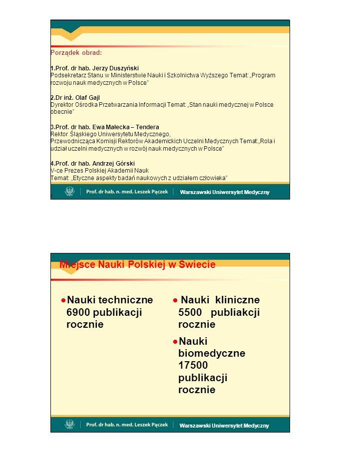 Rola Uczelni Medcznych w Systemie nauki w Polsce Najniższy odsetek kształcenia kadr medycznych w EU Warszawski Uniwersytet Medyczny Field Rankings for Poland Ranked by total citations RankFIELDPAPERSCITATIONSCITATIONS PER PAPER 1PHYSICS19,10298,1955.14 2CHEMISTRY20,39884,5704.15 3CLINICAL MEDICINE5,51629,6355.37 4BIOLOGY & BIOCHEMISTRY5,84828,5964.89 5ENGINEERING6,92516,2832.35 6PLANT & ANIMAL SCIENCE5,38313,6982.54 7NEUROSCIENCE & BEHAVIOR1,92312,2366.36 8SPACE SCIENCE1,59612,1647.62 9MOLECULAR BIOLOGY & GENETICS1,23910,3478.35 10MATERIALS SCIENCE3,8687,9592.06 11MATHEMATICS3,8447,0541.84 12PHARMACOLOGY & TOXICOLOGY1,6685,8933.53 13MULTIDISCIPLINARY2194,78421.84 14ENVIRONMENT/ECOLOGY1,1754,4133.76 15IMMUNOLOGY5724,1637.28 16MICROBIOLOGY6193,3415.40 17GEOSCIENCES1,1163,2982.96 18COMPUTER SCIENCE1,0682,9922.80 19AGRICULTURAL SCIENCES9362,1982.35 20PSYCHIATRY/PSYCHOLOGY2531,0204.03 5 Warszawski Uniwersytet Medyczny www.in-cites.com