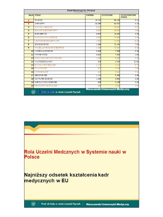 Warszawski Uniwersytet Medyczny 7