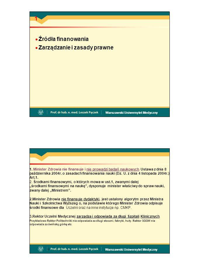 1 Źródła finanowania Zarządzanie i zasady prawne 1.