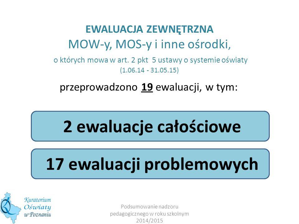 Podsumowanie nadzoru pedagogicznego w roku szkolnym 2014/2015 EWALUACJA ZEWNĘTRZNA MOW-y, MOS-y i inne ośrodki, o których mowa w art.