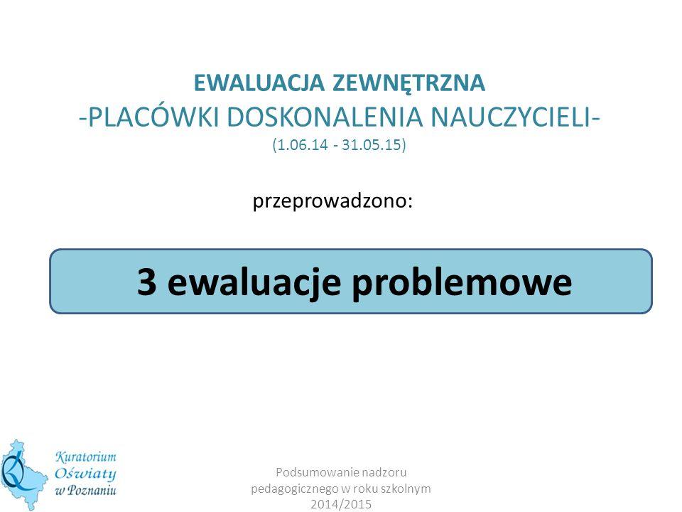 Podsumowanie nadzoru pedagogicznego w roku szkolnym 2014/2015 EWALUACJA ZEWNĘTRZNA -PLACÓWKI DOSKONALENIA NAUCZYCIELI- (1.06.14 - 31.05.15) przeprowad