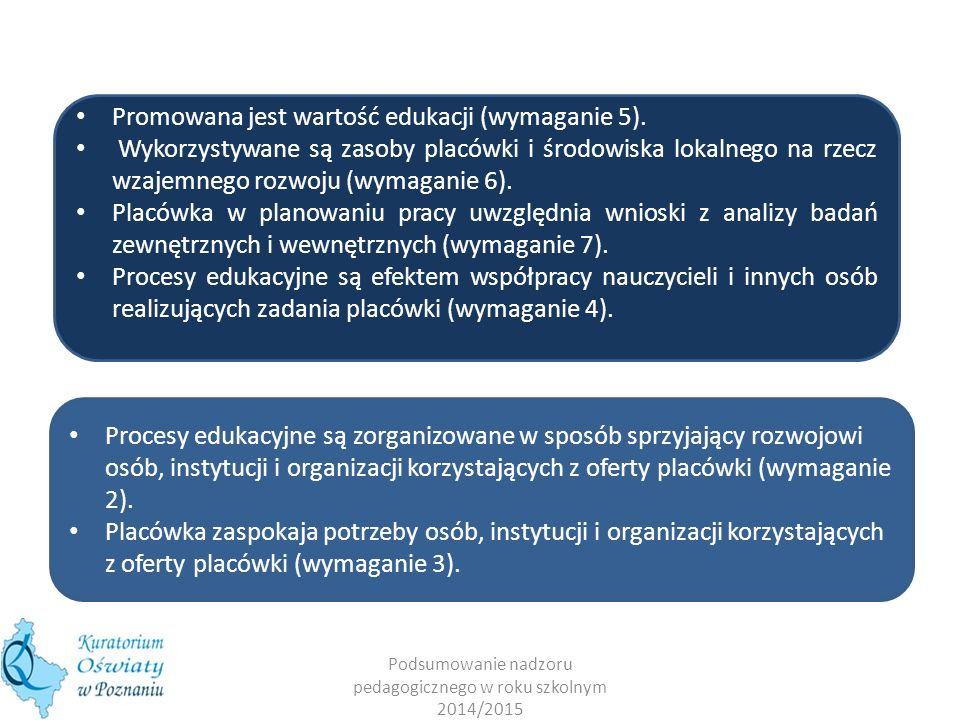 Podsumowanie nadzoru pedagogicznego w roku szkolnym 2014/2015 Promowana jest wartość edukacji (wymaganie 5). Wykorzystywane są zasoby placówki i środo