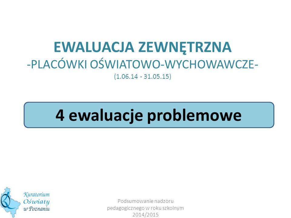 EWALUACJA ZEWNĘTRZNA -PLACÓWKI OŚWIATOWO-WYCHOWAWCZE- (1.06.14 - 31.05.15) Podsumowanie nadzoru pedagogicznego w roku szkolnym 2014/2015 4 ewaluacje p