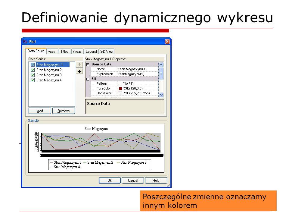 Definiowanie dynamicznego wykresu Poszczególne zmienne oznaczamy innym kolorem