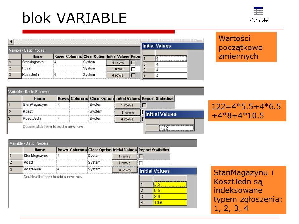 blok VARIABLE Wartości początkowe zmiennych StanMagazynu i KosztJedn są indeksowane typem zgłoszenia: 1, 2, 3, 4 122=4*5.5+4*6.5 +4*8+4*10.5