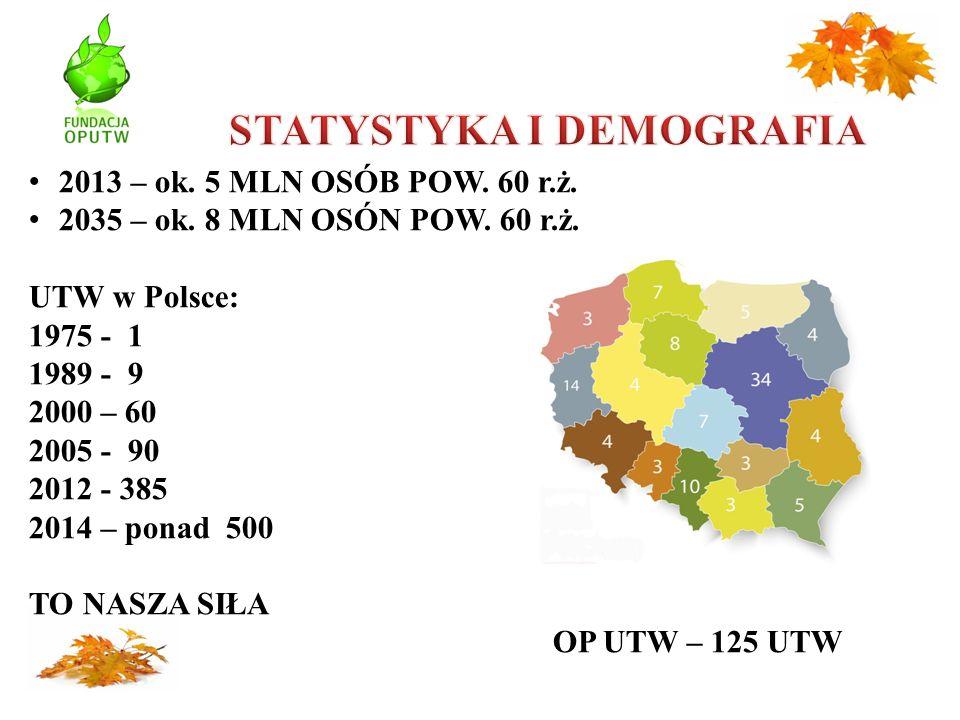 ROK 2012 – ROKIEM UNIWERSYTETÓW TRZECIEGO WIEKU PAKT NA RZECZ SENIORÓW DEPARTAMENT POLITYKI SENIORALNEJ W MPIPS RADA DS.