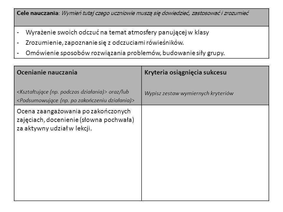 Cele nauczania : Wymień tutaj czego uczniowie muszą się dowiedzieć, zastosować i zrozumieć -Wyrażenie swoich odczuć na temat atmosfery panującej w kla