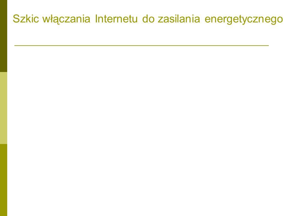 Szkic włączania Internetu do zasilania energetycznego