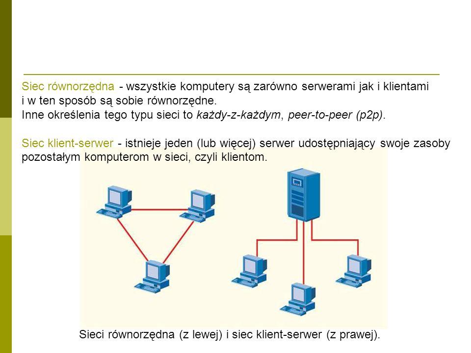 Siec równorzędna - wszystkie komputery są zarówno serwerami jak i klientami i w ten sposób są sobie równorzędne. Inne określenia tego typu sieci to ka
