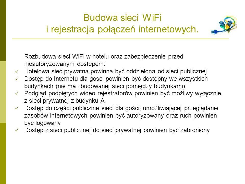 Budowa sieci WiFi i rejestracja połączeń internetowych. Rozbudowa sieci WiFi w hotelu oraz zabezpieczenie przed nieautoryzowanym dostępem: Hotelowa si