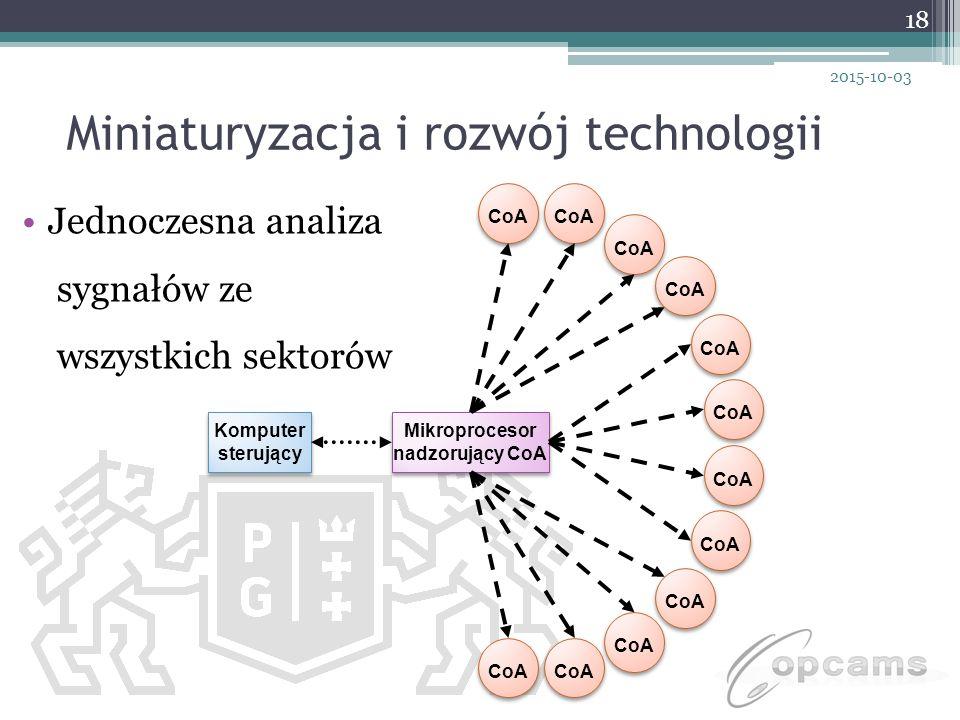 Miniaturyzacja i rozwój technologii 18 2015-10-03 Jednoczesna analiza sygnałów ze wszystkich sektorów Komputer sterujący Mikroprocesor nadzorujący CoA