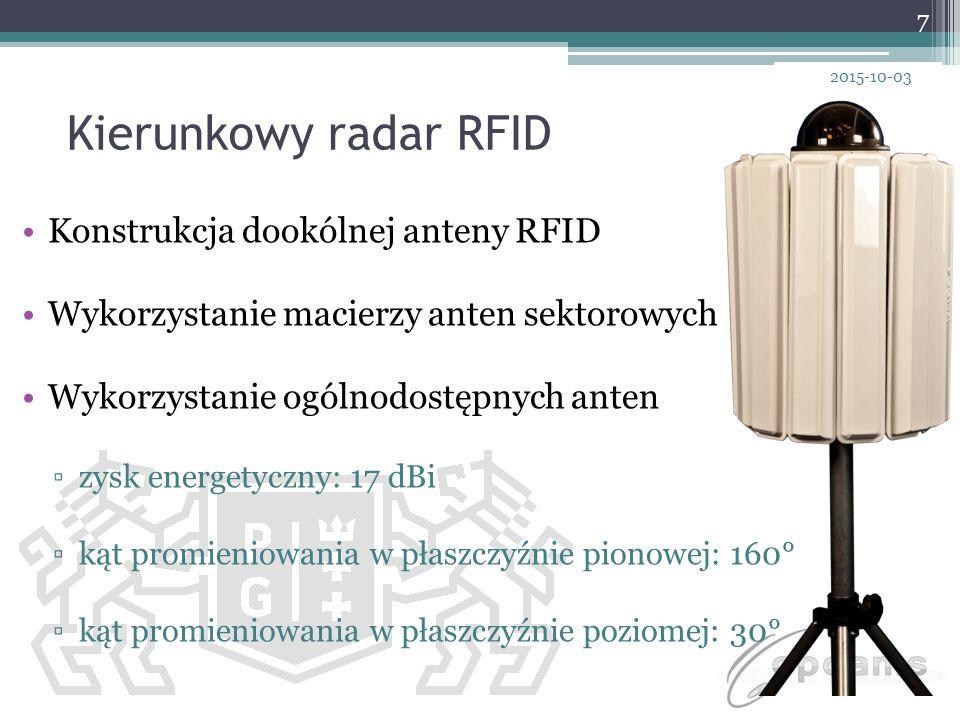 Kierunkowy radar RFID Konstrukcja dookólnej anteny RFID Wykorzystanie macierzy anten sektorowych Wykorzystanie ogólnodostępnych anten ▫zysk energetycz