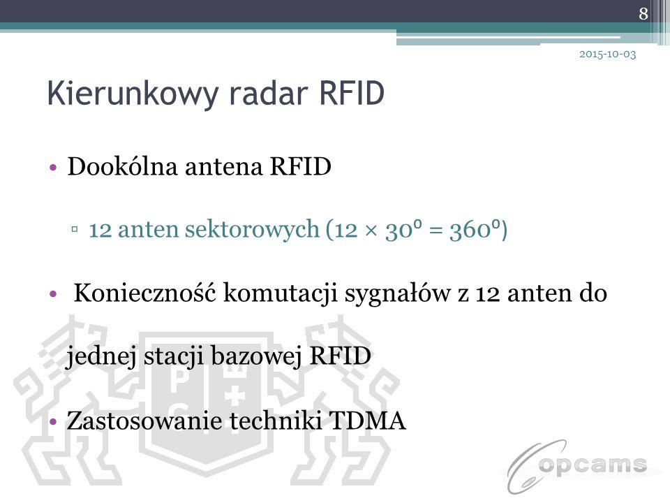 Kierunkowy radar RFID Dookólna antena RFID ▫12 anten sektorowych (12 × 30 ⁰ = 360 ⁰) Konieczność komutacji sygnałów z 12 anten do jednej stacji bazowe