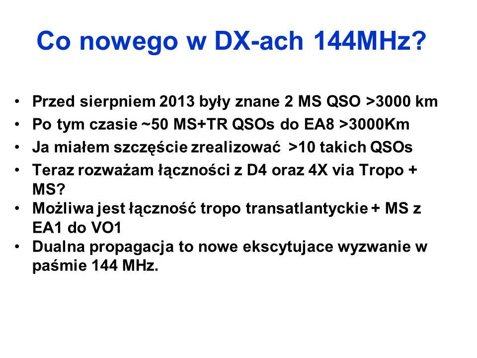 Podstawowe wymagania dla prób MS+Tropo Odbicia od meteorów Dukt tropo 1600-1900 km??? km 1-3 stopni Antena o dużym zysku i niskim kącie elewacji 1-3 s