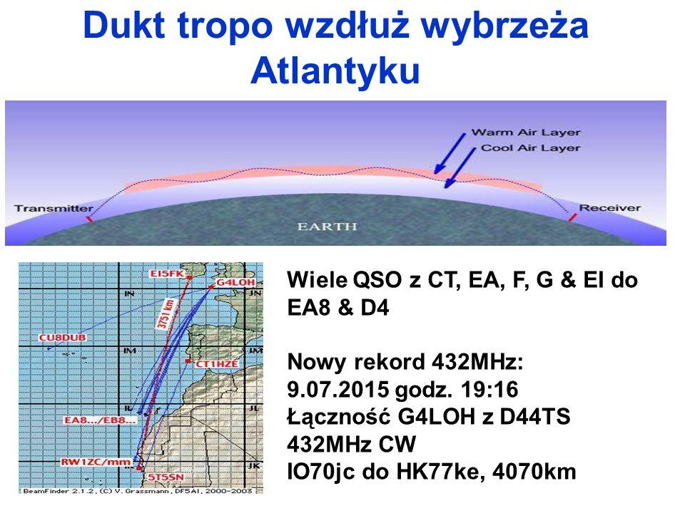 Dukt tropo wzdłuż wybrzeża Atlantyku Wiele QSO z CT, EA, F, G & EI do EA8 & D4 Nowy rekord 432MHz: 9.07.2015 godz.