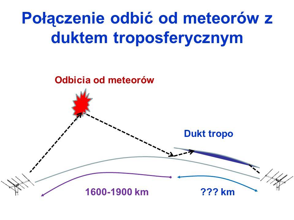 Połączenie odbić od meteorów z duktem troposferycznym Odbicia od meteorów Dukt tropo 1600-1900 km??.