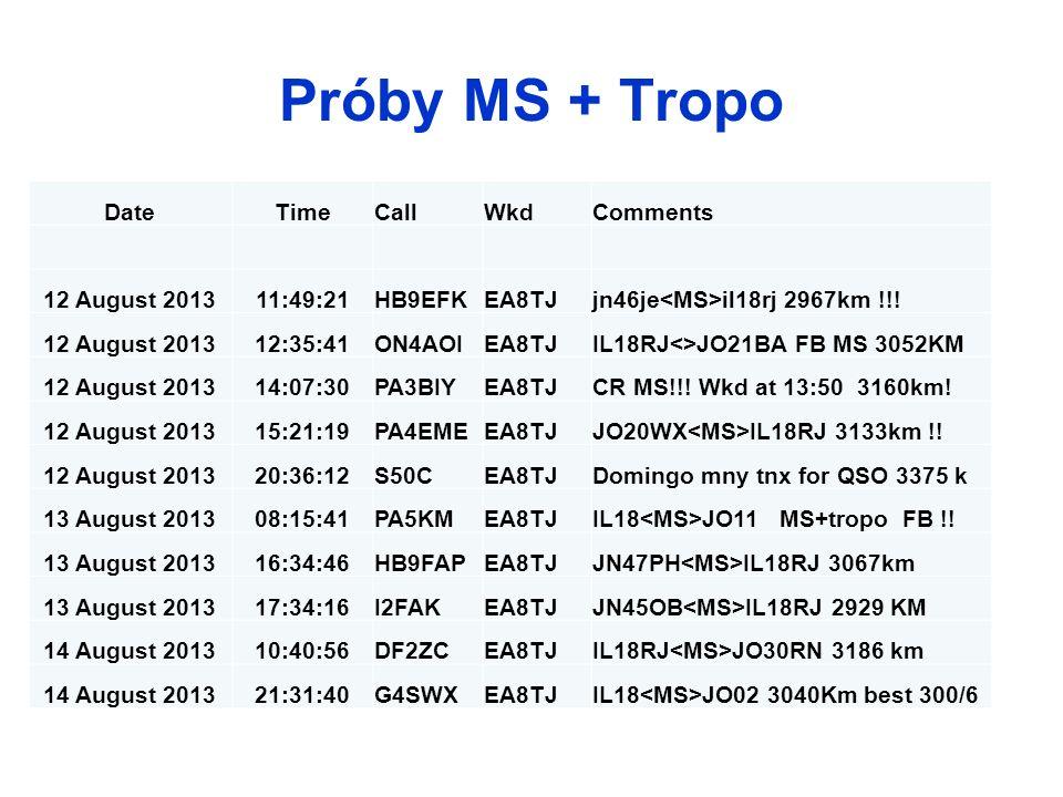 Podstawowe wymagania dla prób MS+Tropo Odbicia od meteorów Dukt tropo 1600-1900 km??.