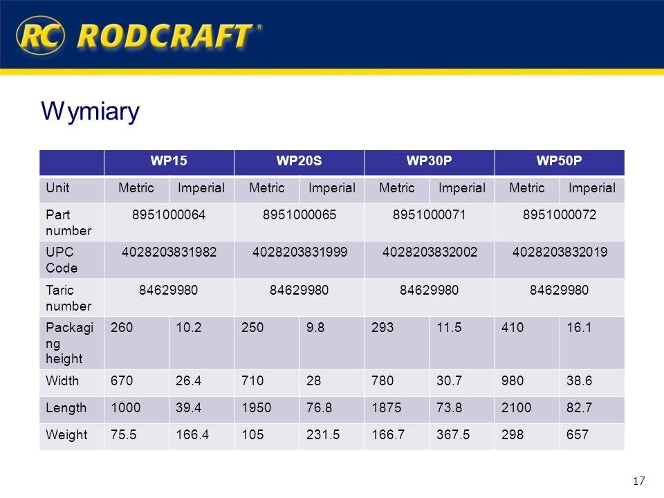 Wymiary 17 WP15WP20SWP30PWP50P UnitMetricImperialMetricImperialMetricImperialMetricImperial Part number 8951000064895100006589510000718951000072 UPC C