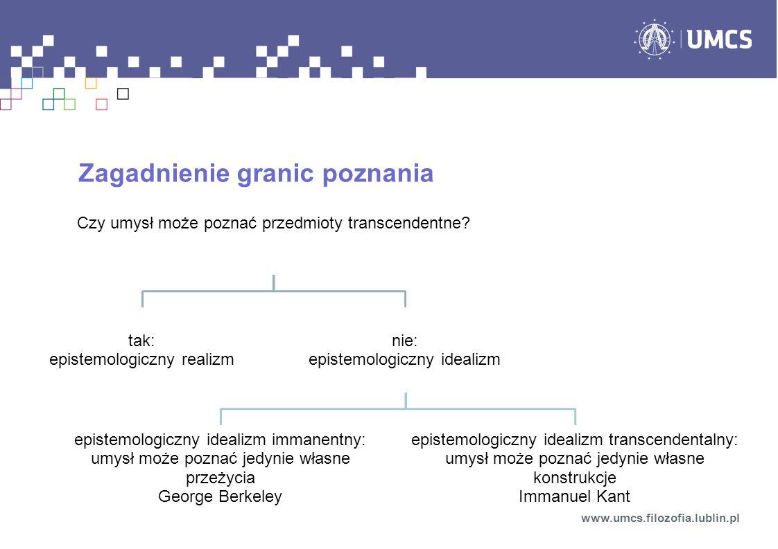 Zagadnienie granic poznania www.umcs.filozofia.lublin.pl Czy umysł może poznać przedmioty transcendentne.