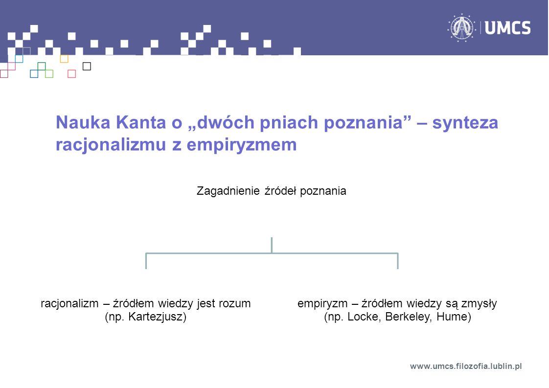 """Nauka Kanta o """"dwóch pniach poznania – synteza racjonalizmu z empiryzmem www.umcs.filozofia.lublin.pl Zagadnienie źródeł poznania racjonalizm – źródłem wiedzy jest rozum (np."""