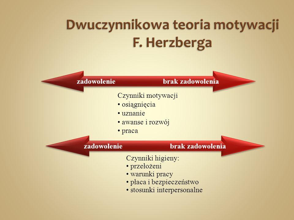 Dwuczynnikowa teoria motywacji F.