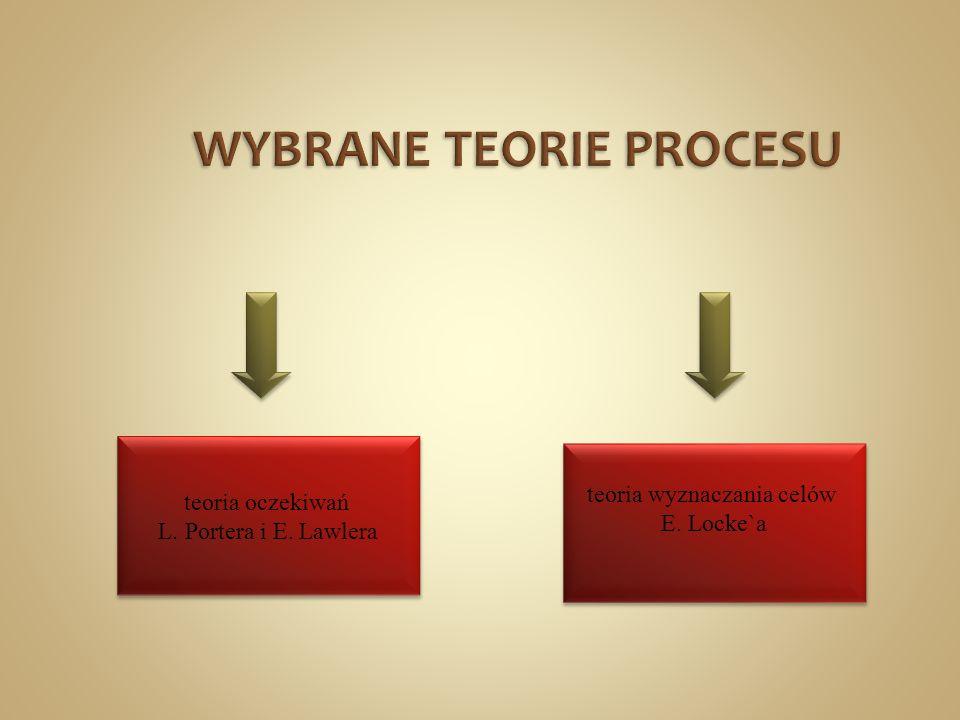 WYBRANE TEORIE PROCESU teoria oczekiwań L. Portera i E.