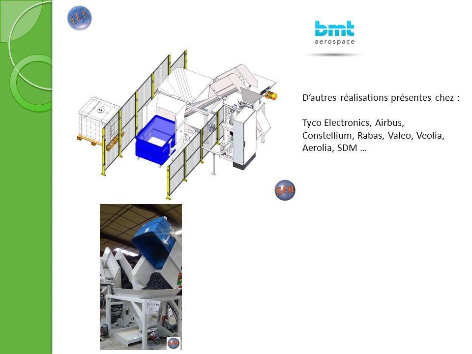 D'autres réalisations présentes chez : Tyco Electronics, Airbus, Constellium, Rabas, Valeo, Veolia, Aerolia, SDM …